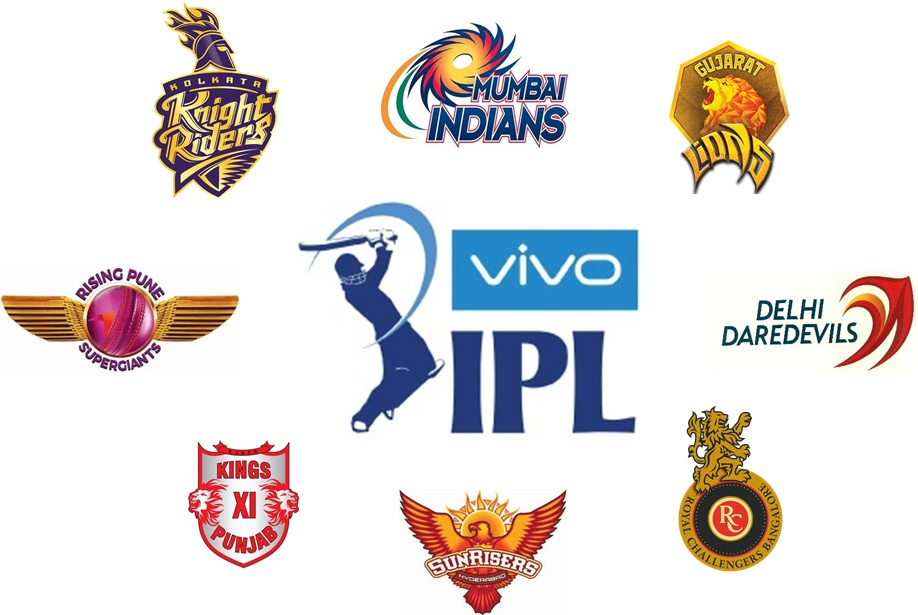 Eight franchises buy 169 players at VIVO IPL 2018 Player Auction