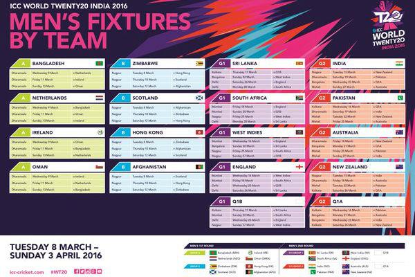 ICC World Twenty20 India 2016 Schedule Announced