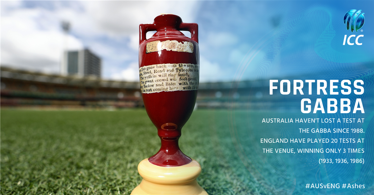 The Ashes 2017 – Battle of Uncertainty