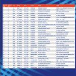 IPL 2021 Dates: Check IPL 2021 Dates, Final, Full Schedule, Venue, Time, live streaming, IPL 2021 recent updates, IPL 2021 cricket News